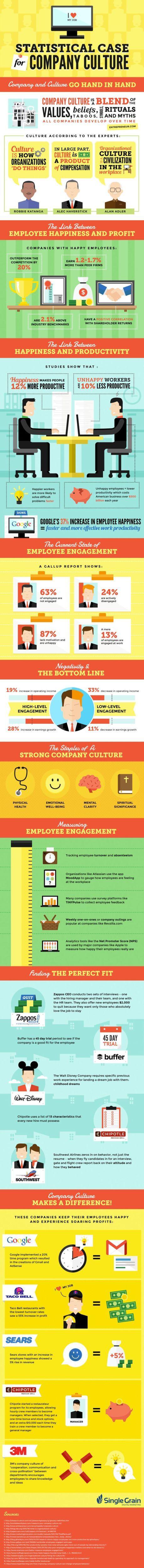 Unternehmenskultur saatkorn