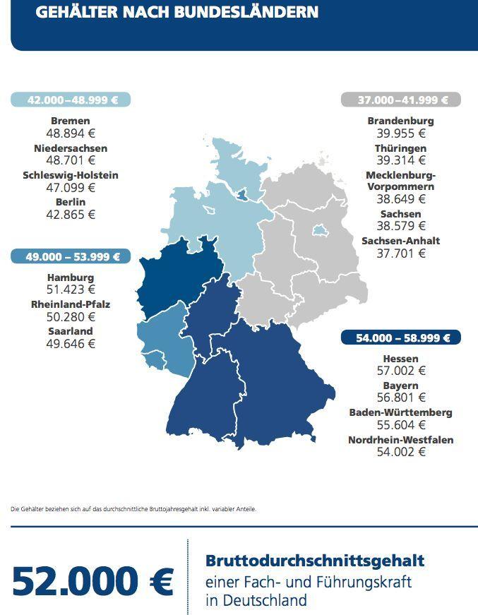 Stepstone Gehaltsreport 2016: Gehälter nach Bundesländern.