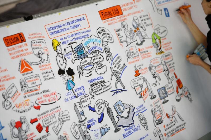 Disruption von Geschäftsmodellen: was bedeutet das für Organisationen?