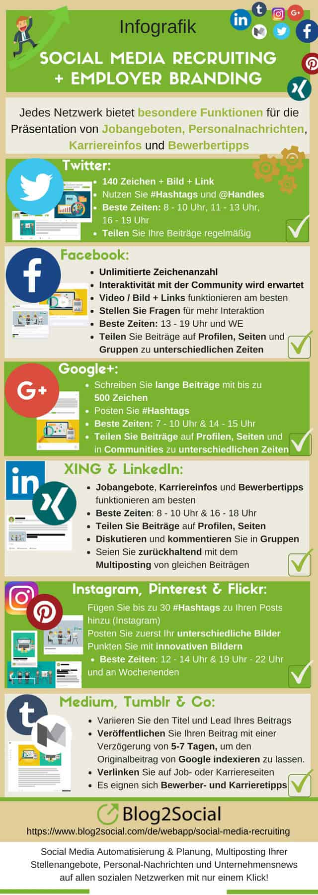 Fehler im Social Media Recruiting - Bildquelle Monika Zehmisch