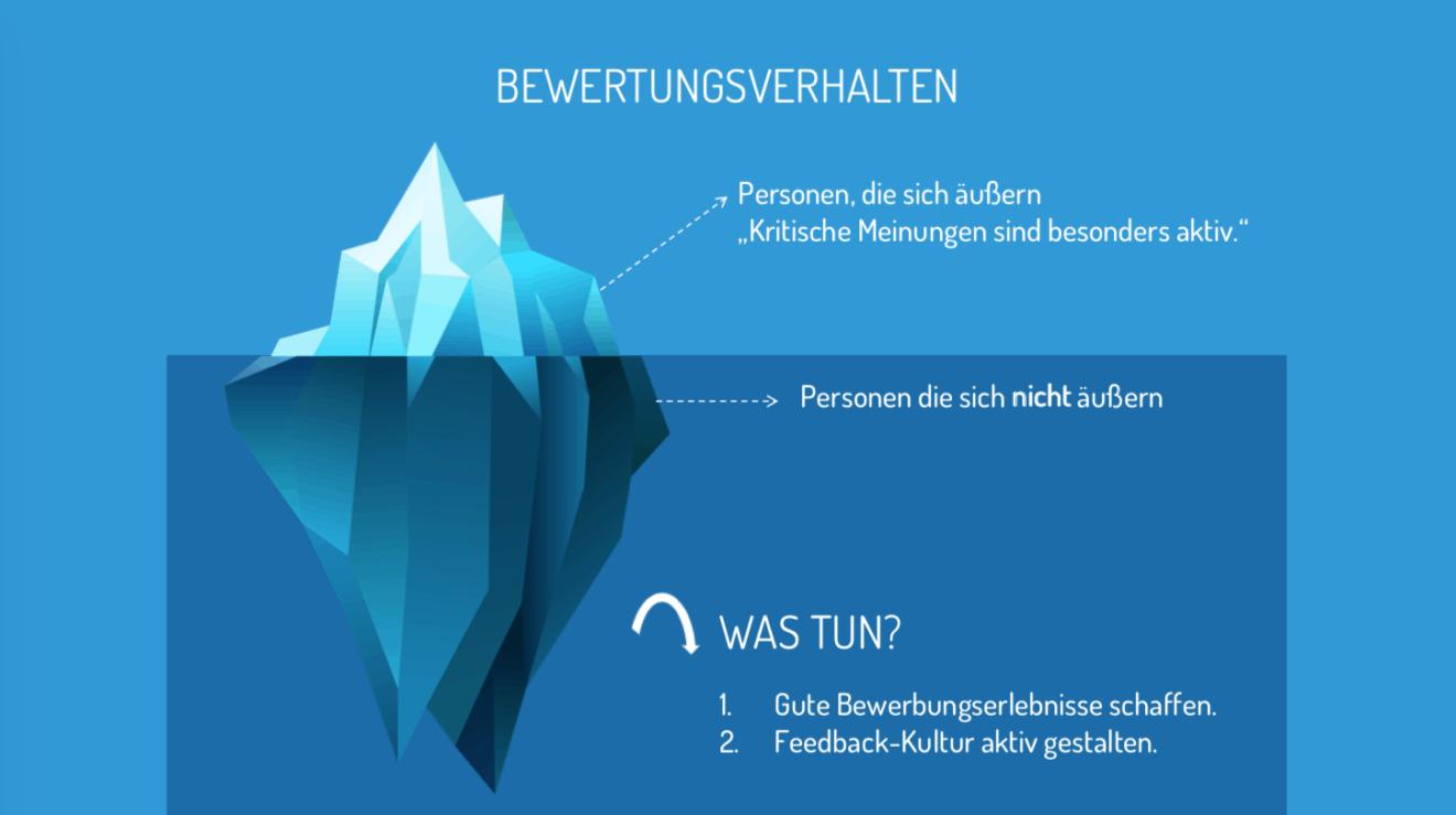 Der Arbeitgeberbewertungen Eisberg