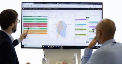 Was macht eine gute HR Software aus?