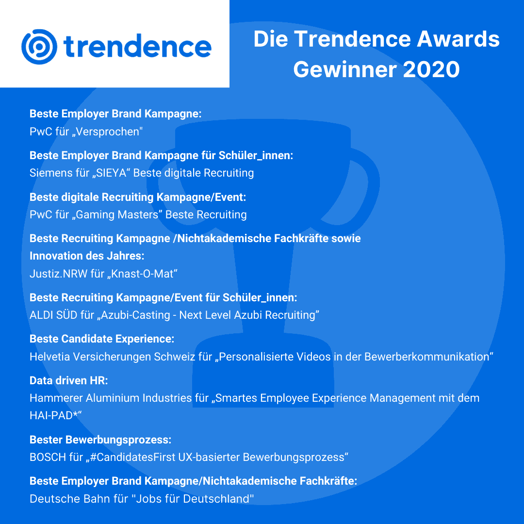 Trendence Awards 2020
