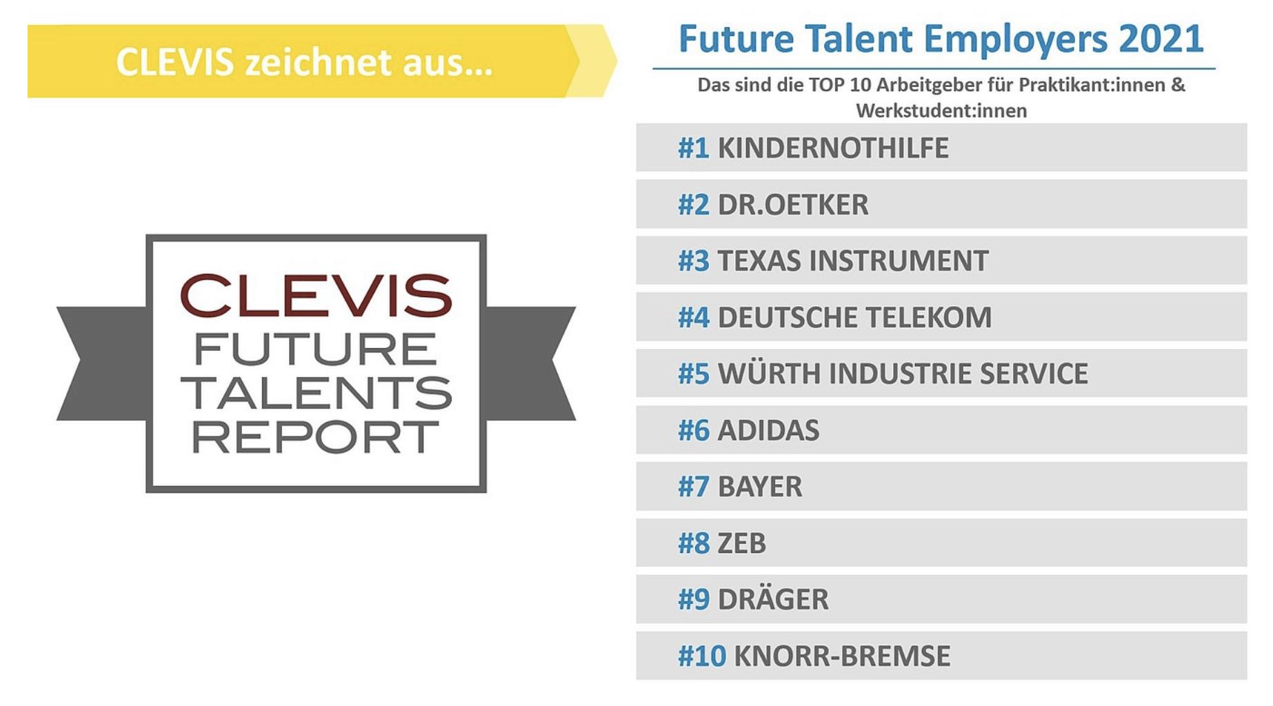Die 10 besten Praktikum Arbeitgeber